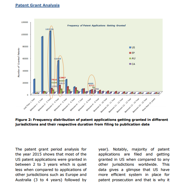 patents-annual-outlook-2015