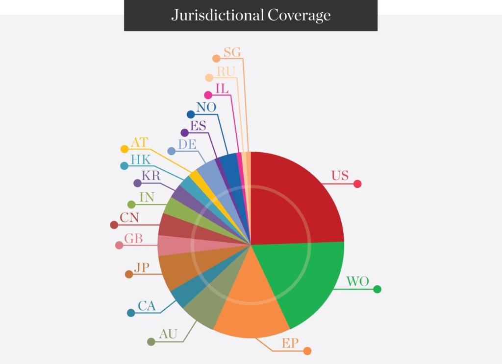 Jurisdictional-Coverage