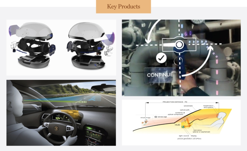 Key-Products