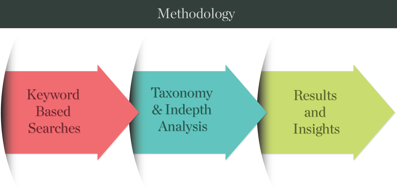 methodology_ip