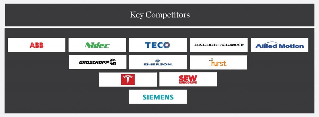 key-competitors