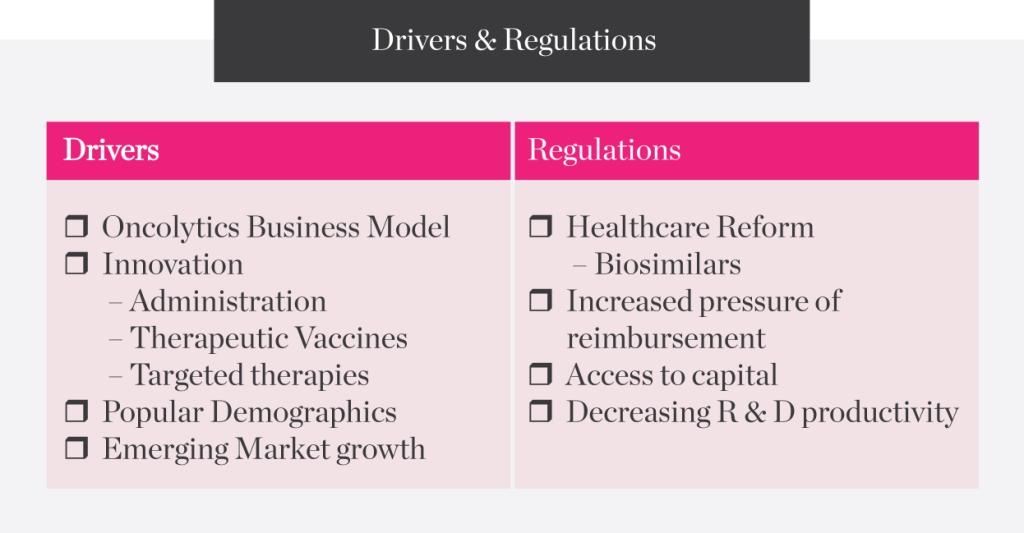 Drivers-Regulations
