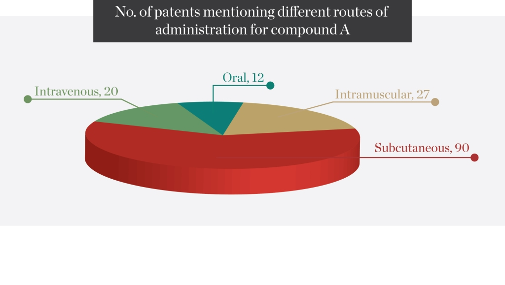 No.-of-patents-mentioning