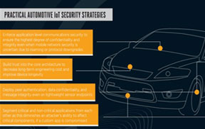 IEBS - IoT Security in Automotive Industry
