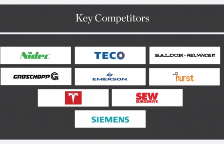 IEBS - automotive-motors Key Competitors