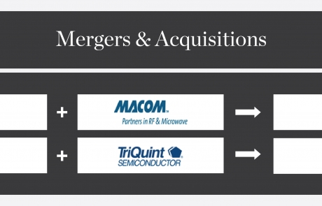 IEBS - mergers-acquisitions