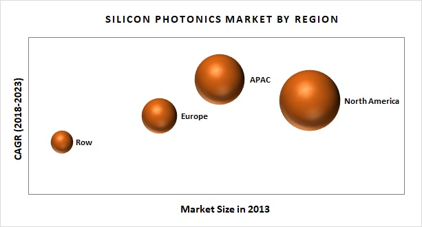 silicon-photonics-market-by-region