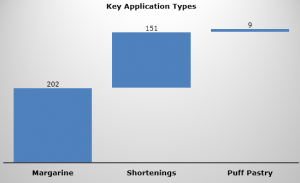 key-application-types