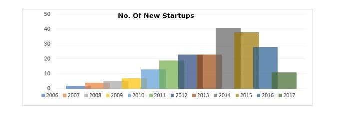 IEBS - AI in healthcare market trend