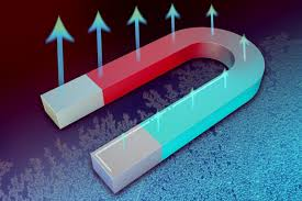 Technology Scouting on Magnetic cooling