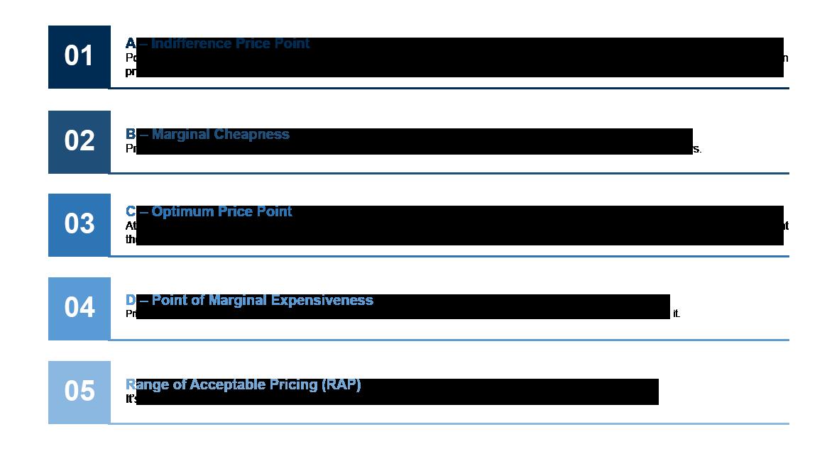 Price Sensitivity Model Definitions