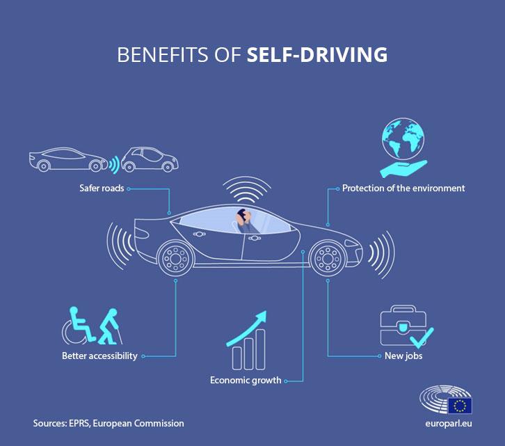 Benefits of Self Driving - Ingenious e-Brain