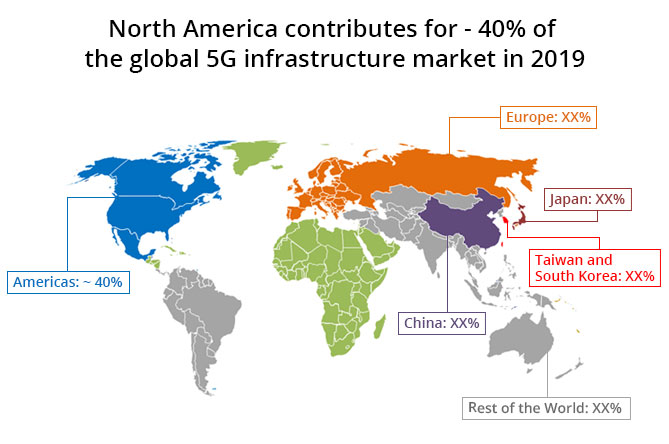 North America contributes for 40% of the global 5G infrastructure market in 2019 - Ingenious e-Brain