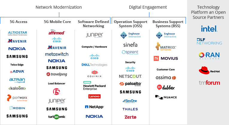 IBM Partners - Ingenious e-Brain