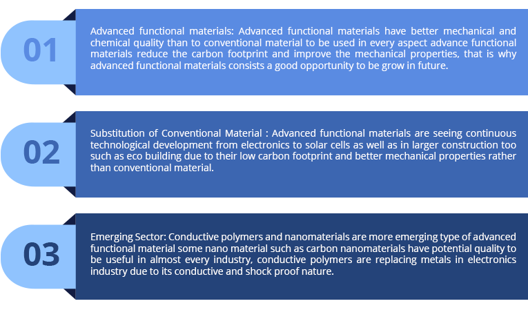 Recommendations for advanced functional material - Ingenious e-Brain